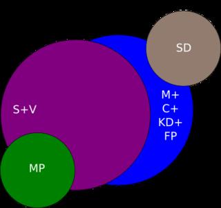 Politisk överlappning 2012